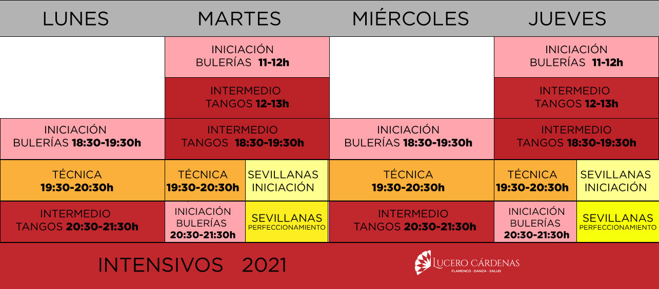 horarios intensivos 2021
